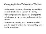 changing role of taiwanese women