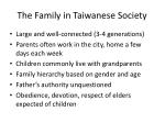the family in taiwanese society
