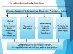 een model voor onderzoek naar professionaliseren