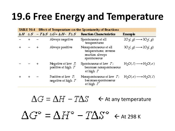 19.6 Free Energy and Temperature