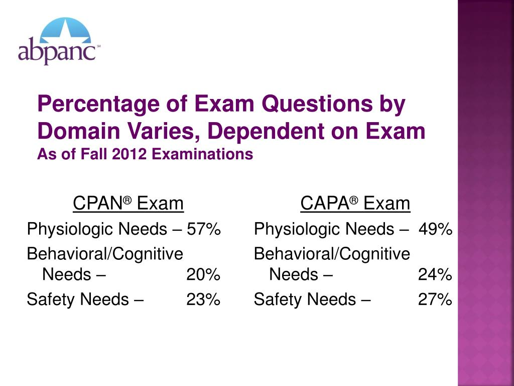 cpan needs capa certification patient exam come examinations ppt powerpoint presentation questions