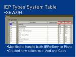 iep types system table