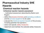 pharmaceutical industry she hazards