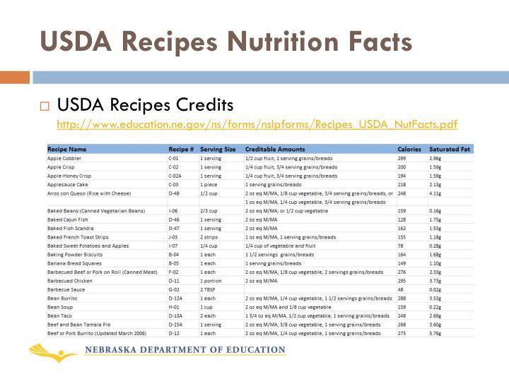 USDA Recipes Nutrition Facts