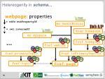 hetereogenity in schema