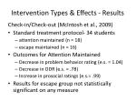 intervention types effects results1