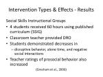 intervention types effects results4