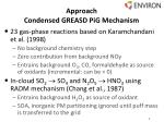 approach condensed greasd pig mechanism