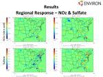 results regional response noz sulfate