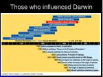 those who influenced darwin