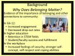 background why does belonging matter