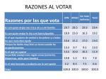 razones al votar