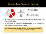 elementos de una fracci n