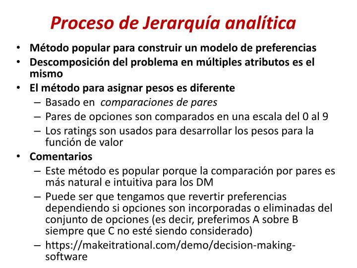 Proceso de Jerarquía analítica