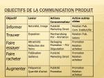 objectifs de la communication produit