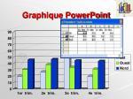 graphique powerpoint