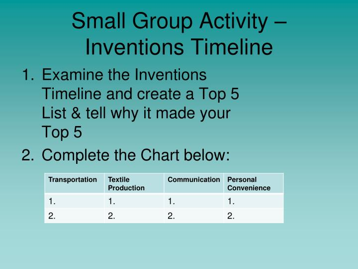 Small group activity inventions timeline