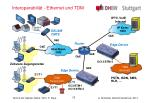 interoperabili t ethernet und tdm