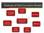 diversity of faith formation models