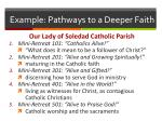 example pathways to a deeper faith