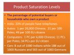 product saturation levels