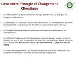 liens entre l energie et changement climatique