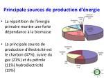 principale sources de production d nergie
