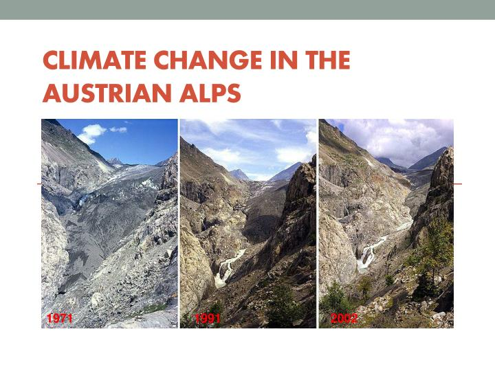 climate change i n the austrian alps n.