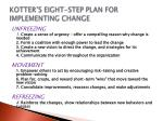 kotter s eight step plan for implementing change
