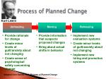 process of planned change