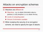 attacks on encryption schemes