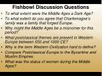 fishbowl discussion questions