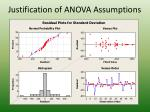 justification of anova assumptions