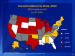 annual incidence by state 2010