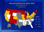 annual incidence by state 2011