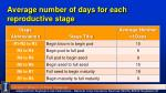 average number of days for each reproductive stage