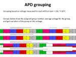 apd grouping1