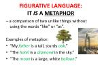 figurative language it is a metaphor