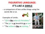 figurative language it s like a simile