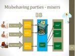 misbehaving parties mixers