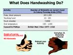 what does handwashing do1