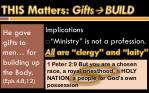 this matters gifts build1