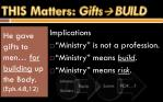 this matters gifts build5