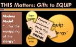 this matters gifts to equip2