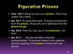 figurative prisons
