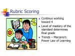 rubric scoring