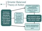smarter balanced theory of action