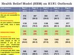 health belief model hbm on h1n1 outbreak
