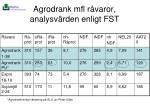 agrodrank mfl r varor analysv rden enligt fst