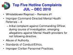 top five hotline complaints jul dec 2010